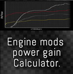 Power gain calculator